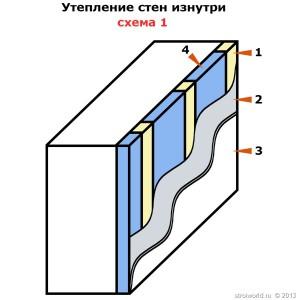 steny-vnutri-doma_1